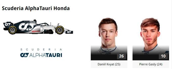 2020-Alpha-Honda Formula 1 Online Gratias