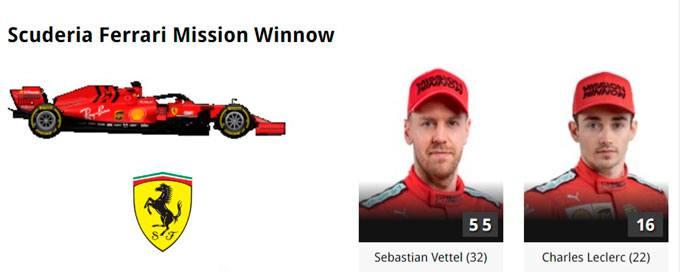 2020-Ferrari Formula 1 Online Gratias