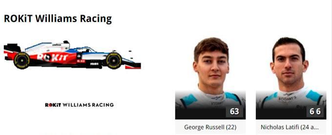 2020-Williams Formula 1 Online Gratias
