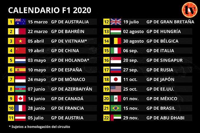 Calendario Formula 1 2020 ver gratis