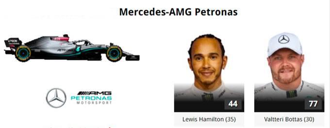 2020-mercedes Formula 1 Online Gratias