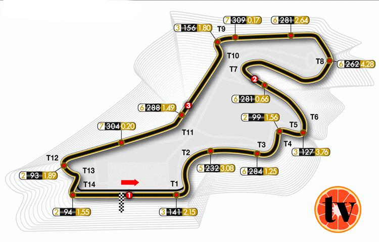 2020 tur circuito ver F1 Online