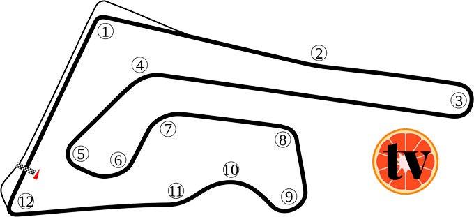 Circuito Buriram Tailandia Ver MotoGP