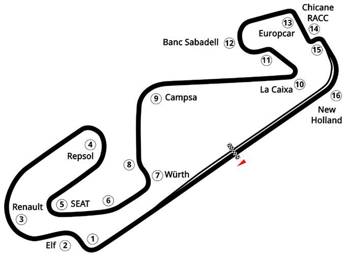 F1-Montmelo Ver F1 Gratis