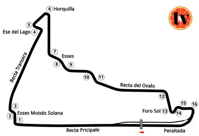 Circuito de Mexico Ver f1 online gratis