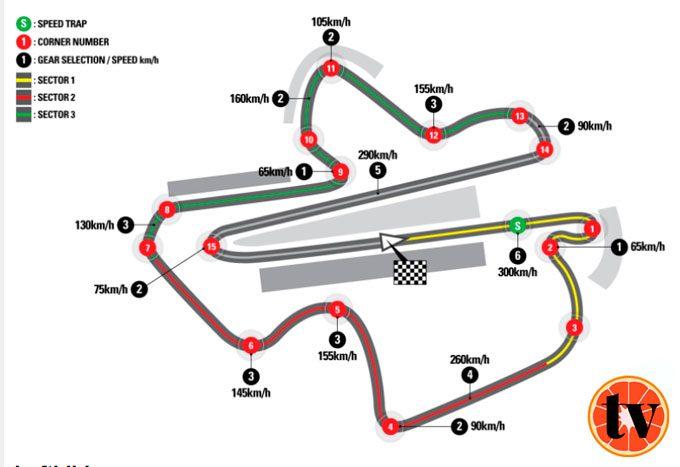 sepang Malaysia ver MotoGP online gratis en directo