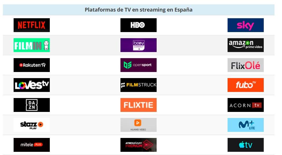 servicios tv streaming españa